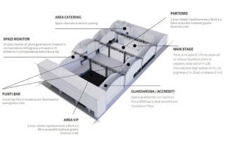 Fabrique Milano - structure
